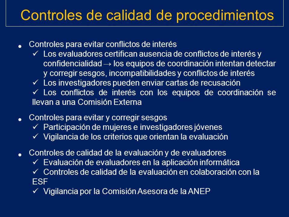 Controles de calidad de procedimientos