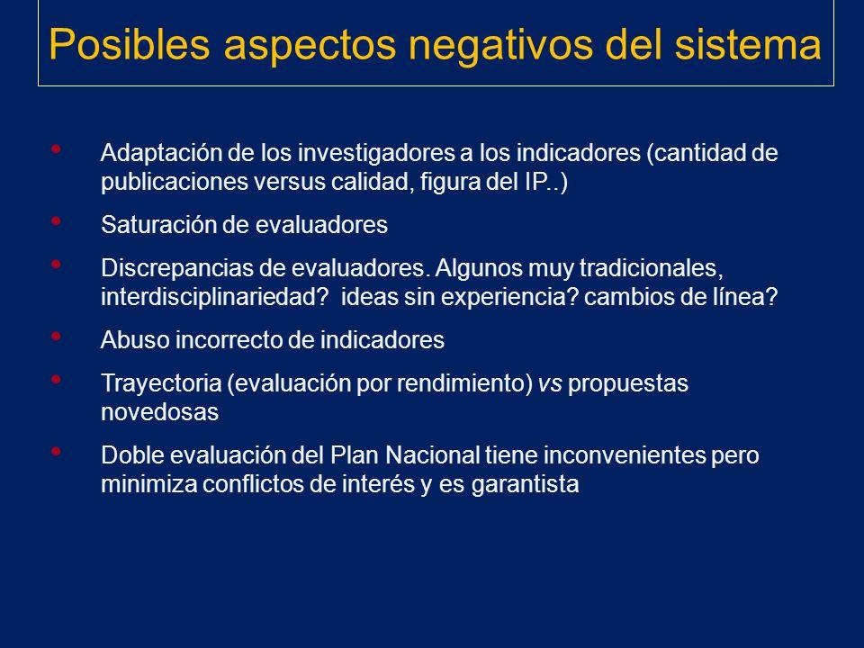 Posibles aspectos negativos del sistema