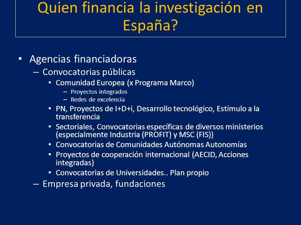 Quien financia la investigación en España