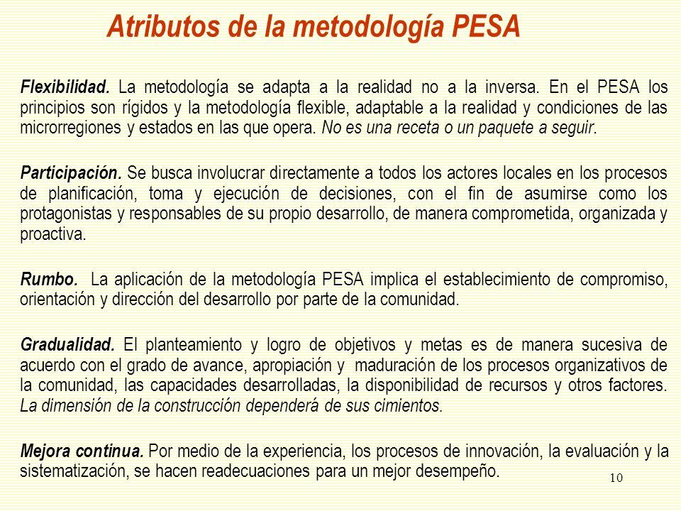 Atributos de la metodología PESA