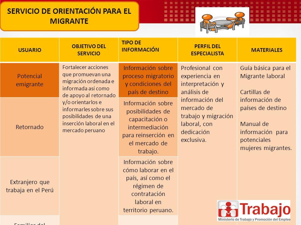 SERVICIO DE ORIENTACIÓN PARA EL MIGRANTE PERFIL DEL ESPECIALISTA