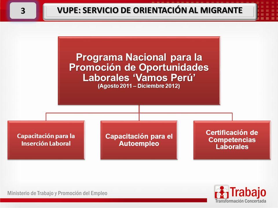VUPE: SERVICIO DE ORIENTACIÓN AL MIGRANTE