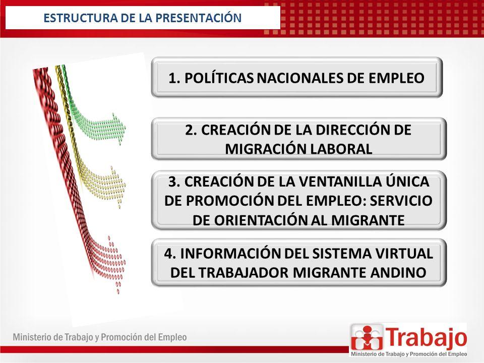 1. POLÍTICAS NACIONALES DE EMPLEO