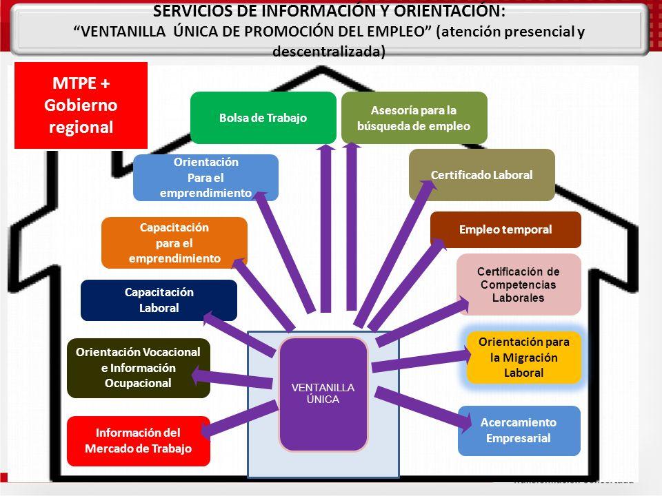 SERVICIOS DE INFORMACIÓN Y ORIENTACIÓN: MTPE + Gobierno regional