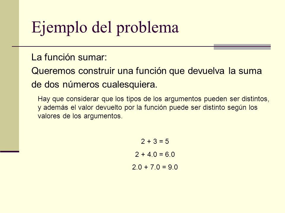 Ejemplo del problema La función sumar: