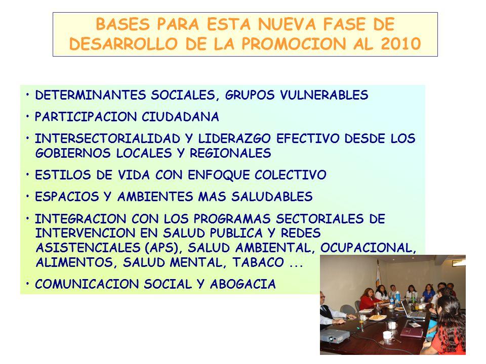 BASES PARA ESTA NUEVA FASE DE DESARROLLO DE LA PROMOCION AL 2010