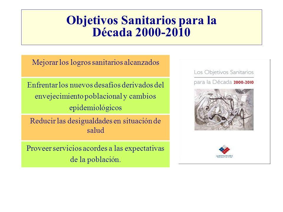 Objetivos Sanitarios para la Década 2000-2010