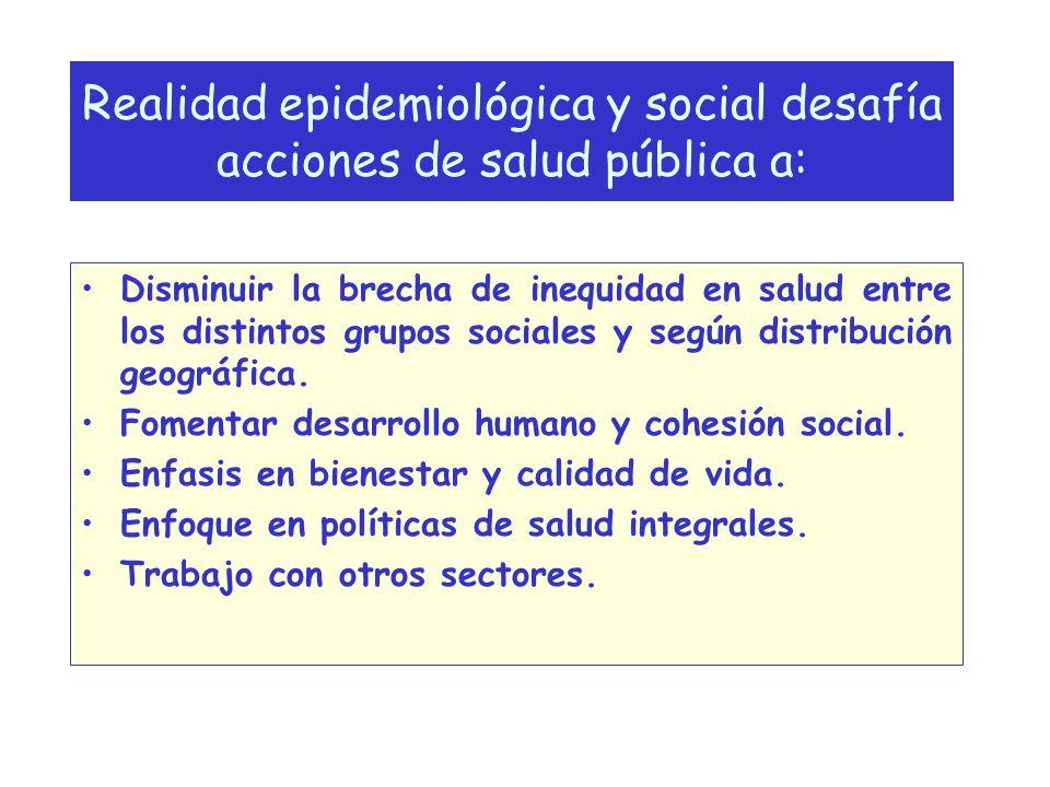 Realidad epidemiológica y social desafía acciones de salud pública a:
