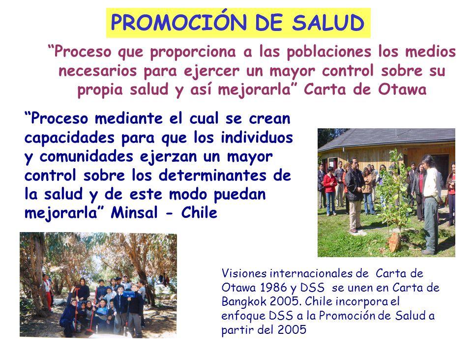 PROMOCIÓN DE SALUD