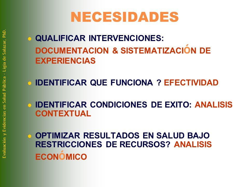 NECESIDADES QUALIFICAR INTERVENCIONES: DOCUMENTACION & SISTEMATIZACIóN DE EXPERIENCIAS. IDENTIFICAR QUE FUNCIONA EFECTIVIDAD.