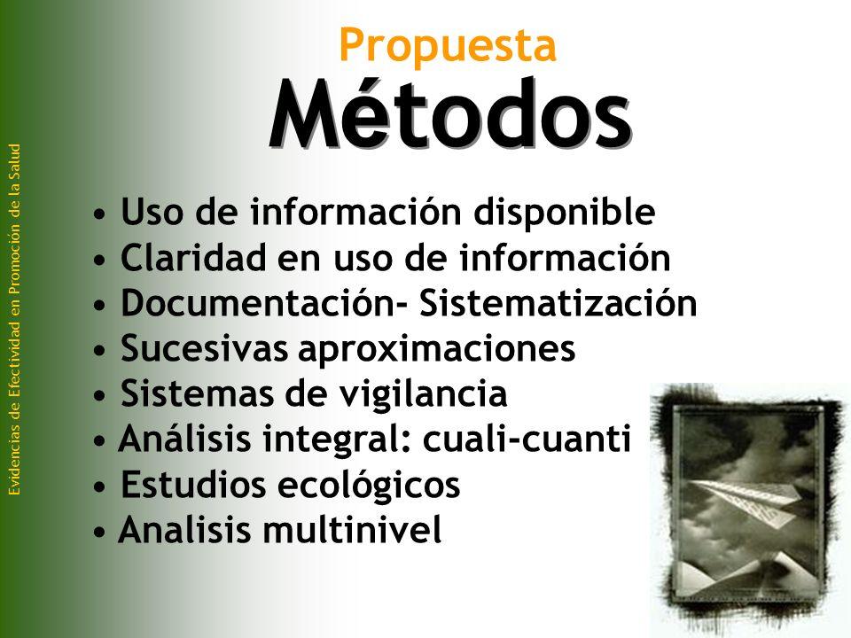 Métodos Propuesta Uso de información disponible
