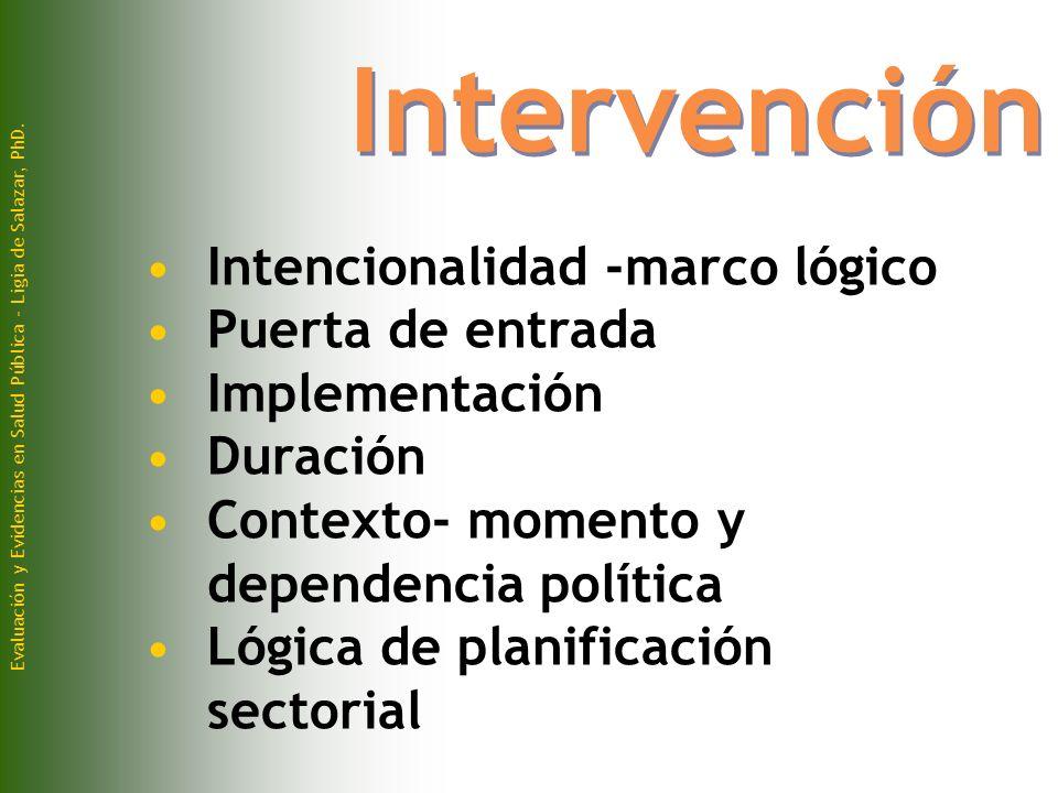 Intervención Intencionalidad -marco lógico Puerta de entrada