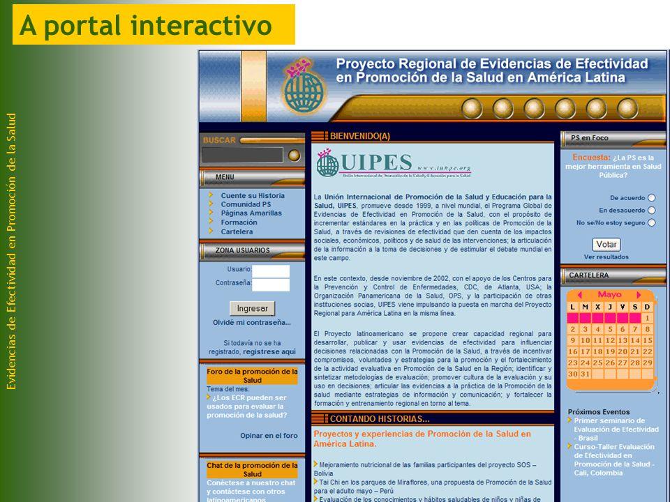 A portal interactivo