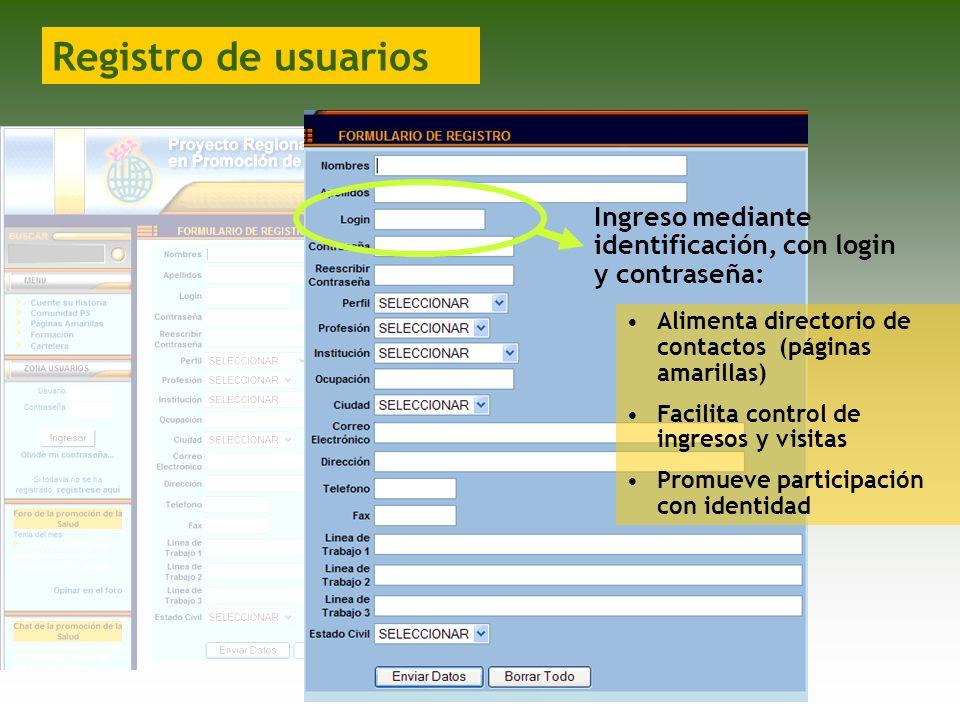 Registro de usuarios Ingreso mediante identificación, con login y contraseña: Alimenta directorio de contactos (páginas amarillas)