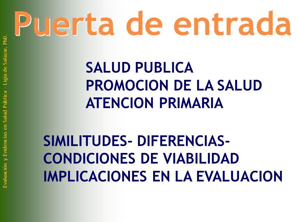 Puerta de entrada SALUD PUBLICA PROMOCION DE LA SALUD