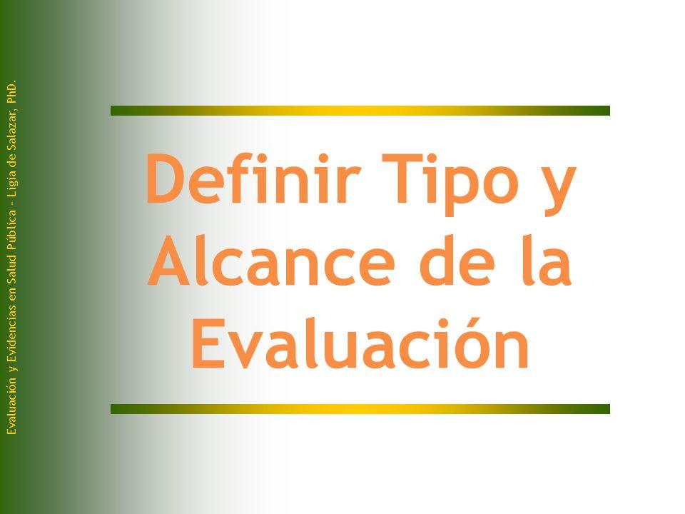 Definir Tipo y Alcance de la Evaluación