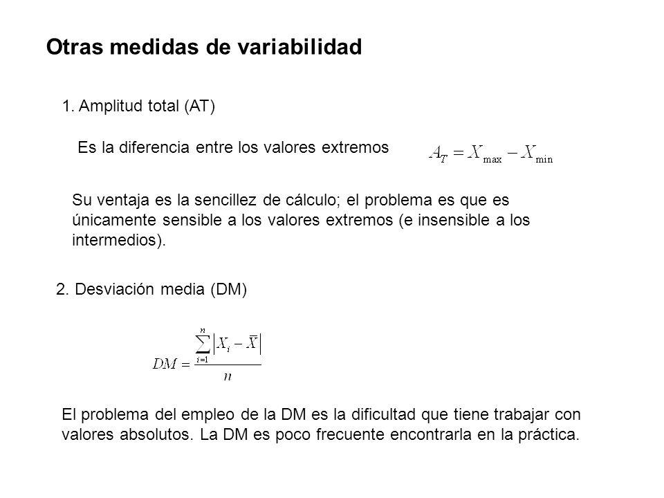 Otras medidas de variabilidad