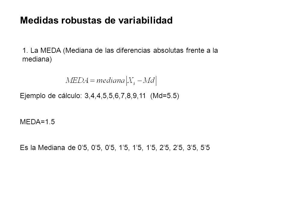 Medidas robustas de variabilidad