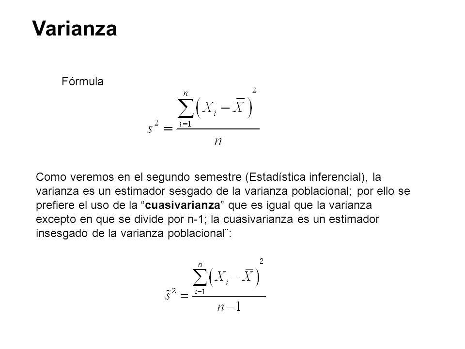 Varianza Fórmula.