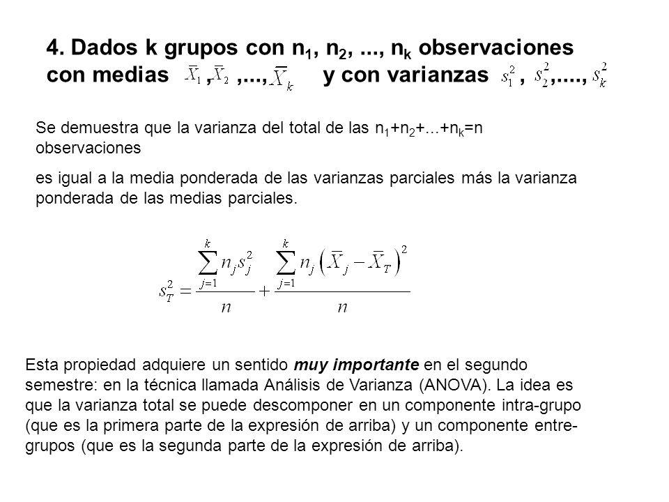 4. Dados k grupos con n1, n2,. , nk observaciones con medias , ,