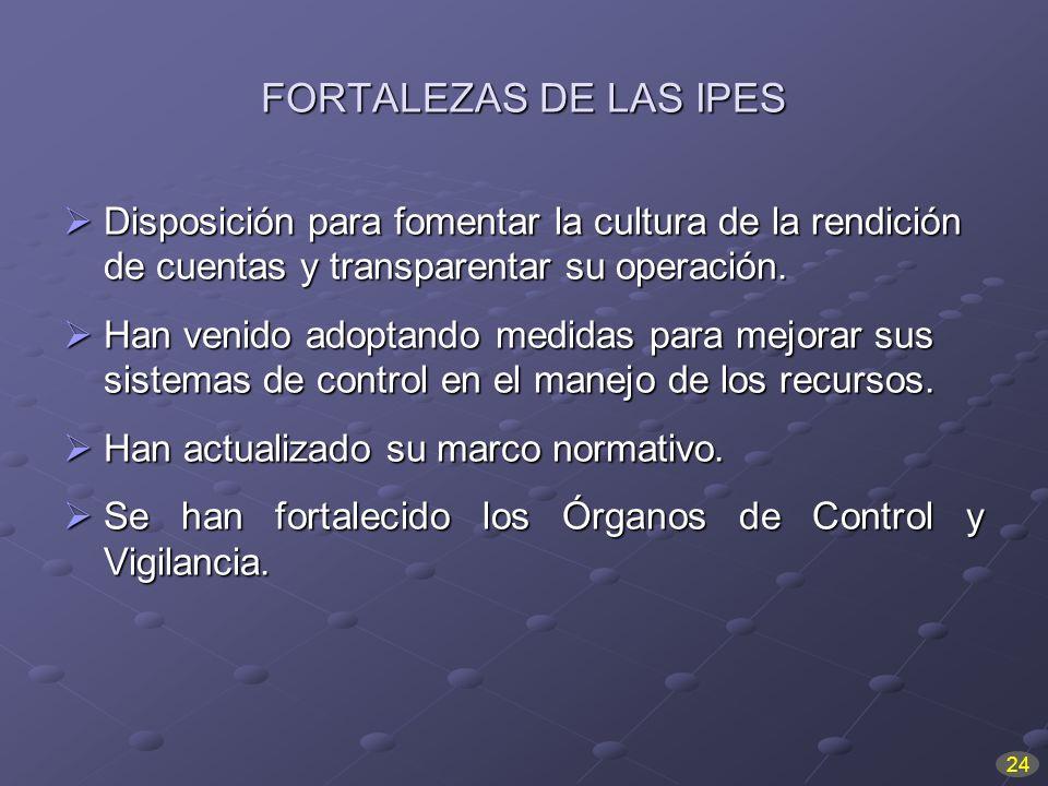FORTALEZAS DE LAS IPES Disposición para fomentar la cultura de la rendición de cuentas y transparentar su operación.