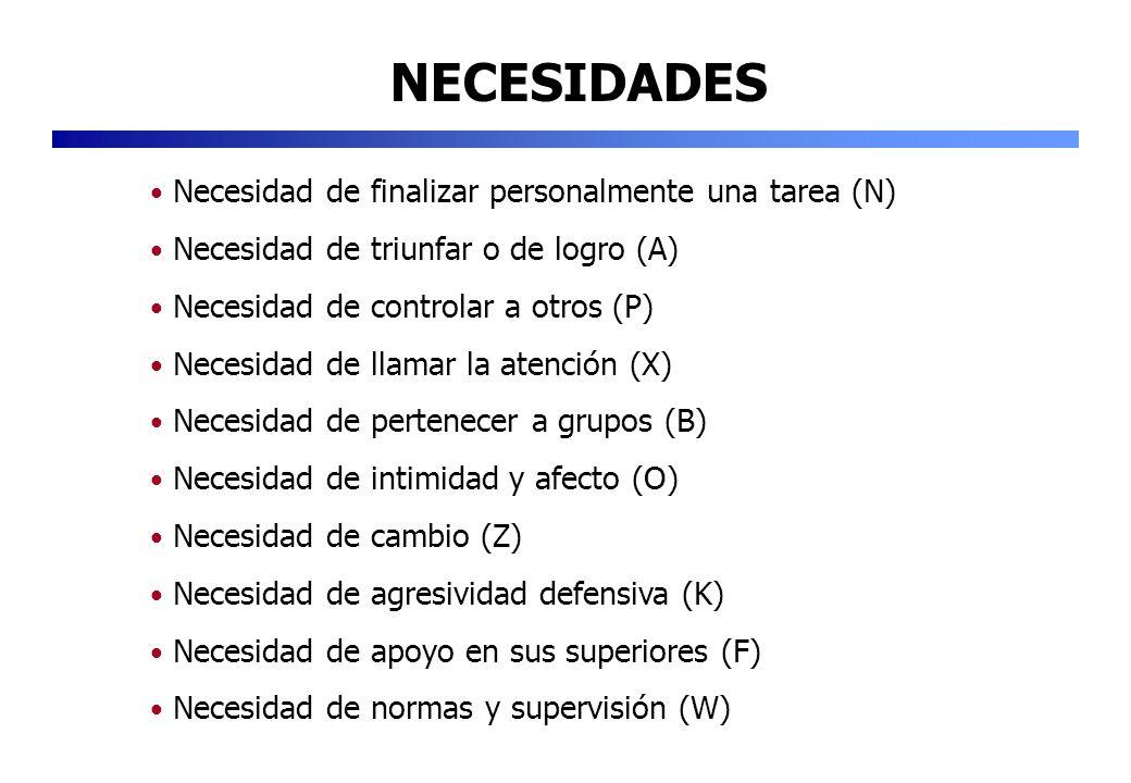 NECESIDADES Necesidad de finalizar personalmente una tarea (N)