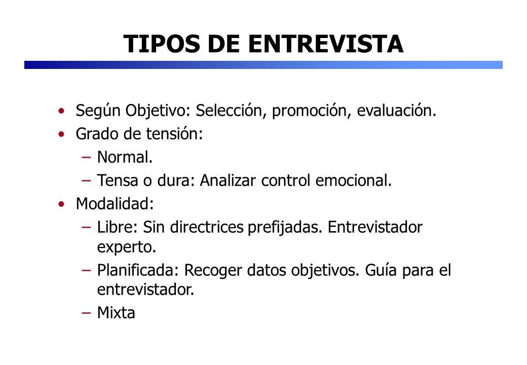 TIPOS DE ENTREVISTA Según Objetivo: Selección, promoción, evaluación.