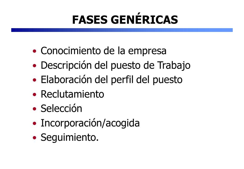 FASES GENÉRICAS Conocimiento de la empresa