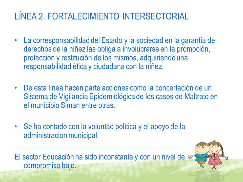 LÍNEA 2. FORTALECIMIENTO INTERSECTORIAL