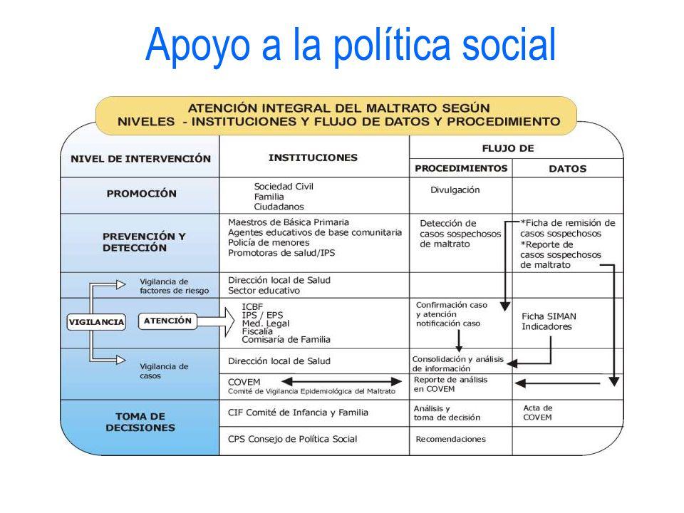 Apoyo a la política social
