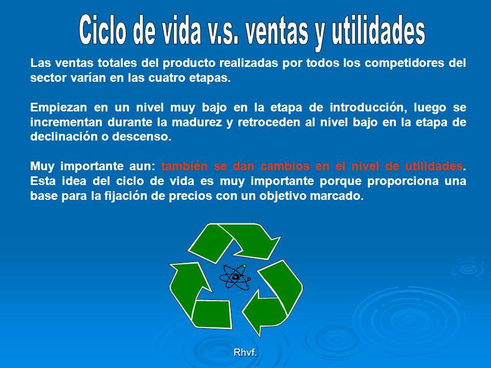 Ciclo de vida v.s. ventas y utilidades