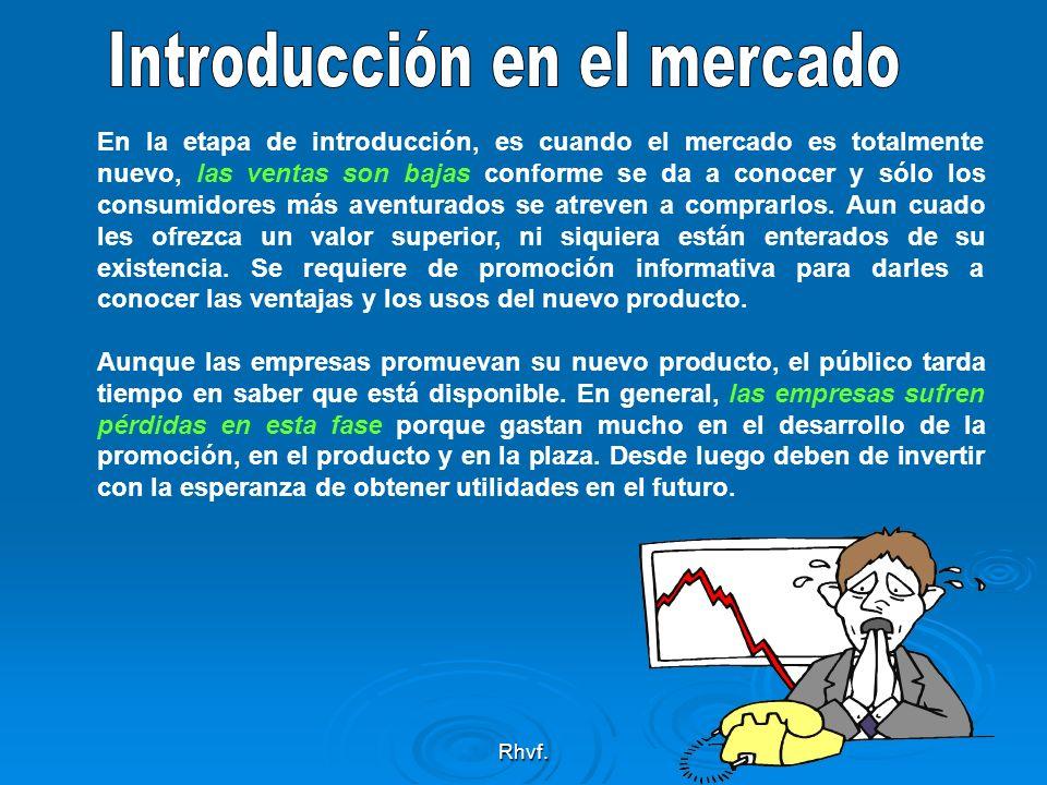 Introducción en el mercado