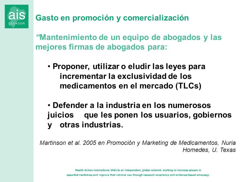 Gasto en promoción y comercialización