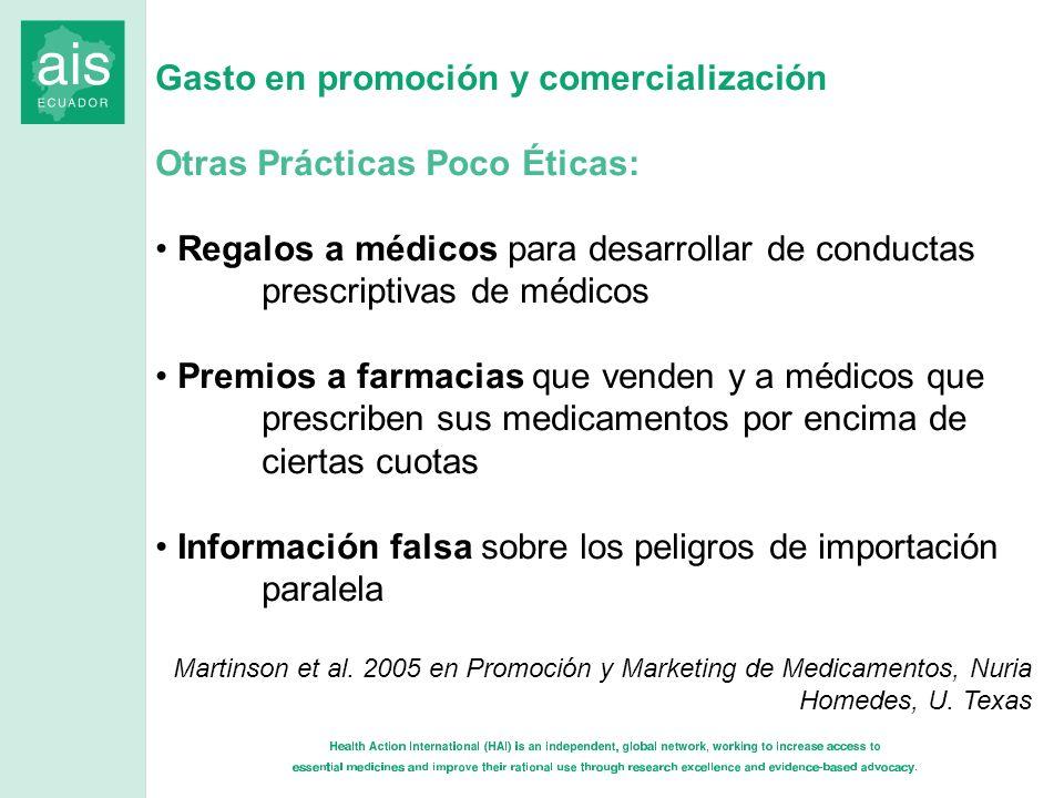 Gasto en promoción y comercialización Otras Prácticas Poco Éticas: