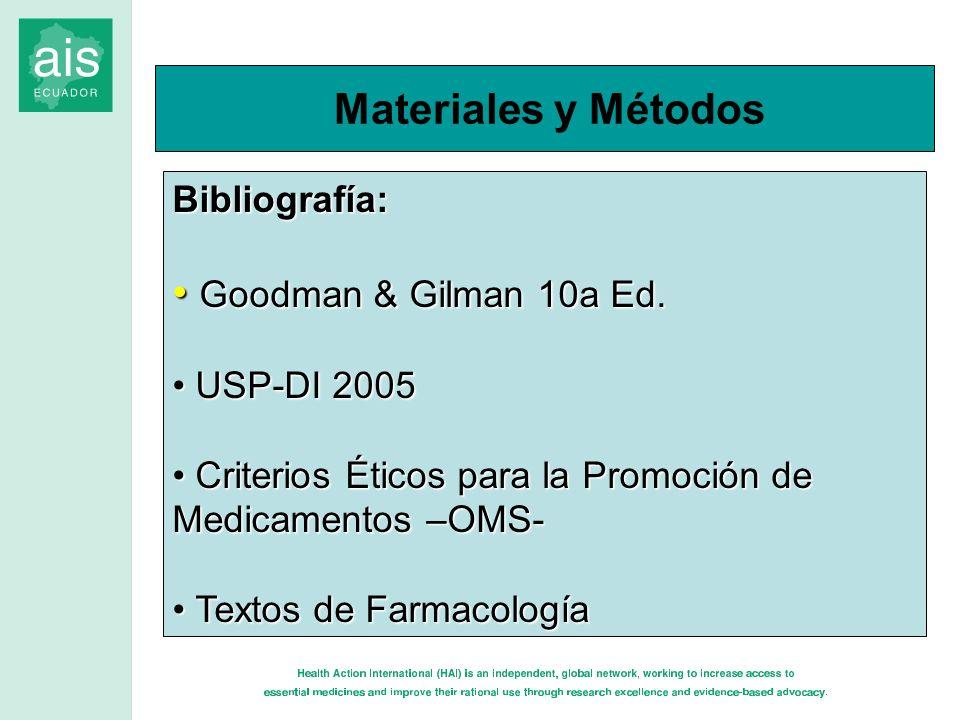 Materiales y Métodos Goodman & Gilman 10a Ed. Bibliografía: