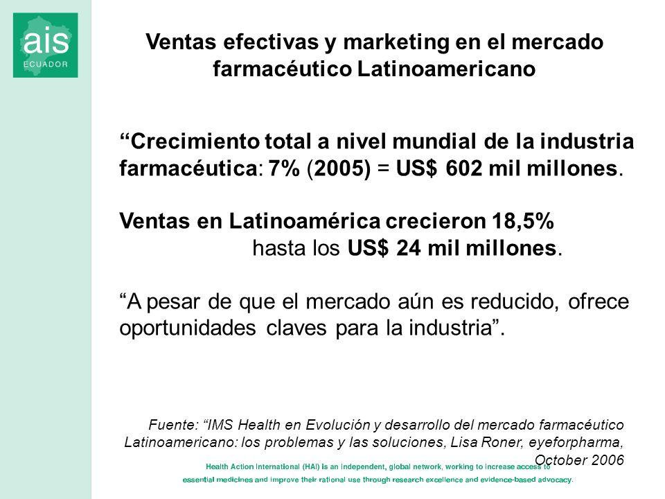 Ventas en Latinoamérica crecieron 18,5% hasta los US$ 24 mil millones.