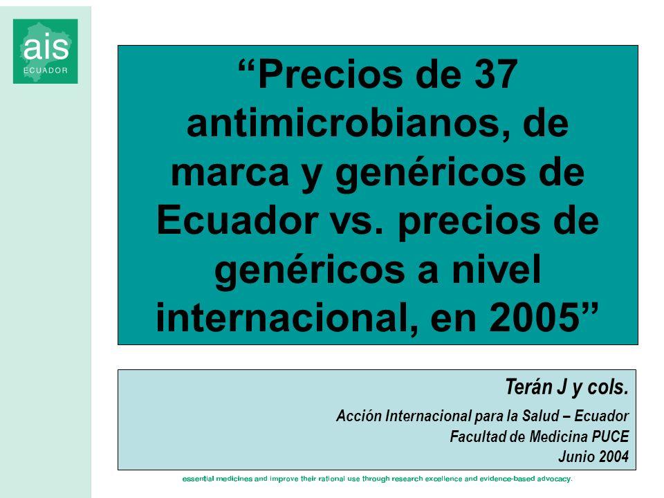 Precios de 37 antimicrobianos, de marca y genéricos de Ecuador vs