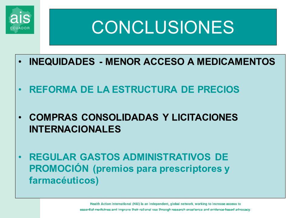 CONCLUSIONES INEQUIDADES - MENOR ACCESO A MEDICAMENTOS