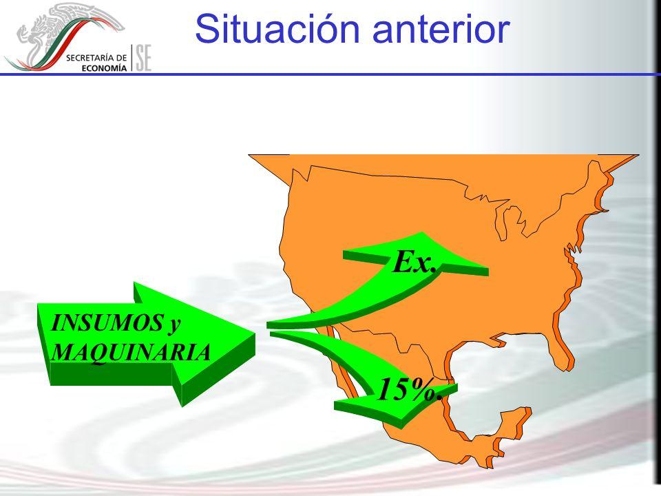 Situación anterior Ex. INSUMOS y MAQUINARIA 15%.