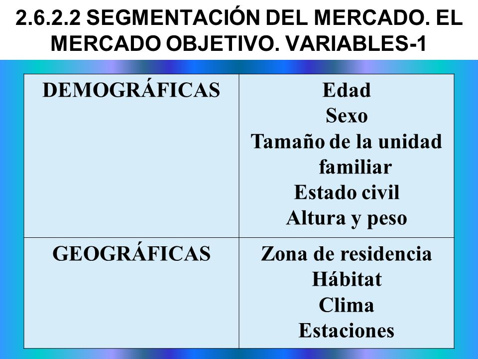 2.6.2.2 SEGMENTACIÓN DEL MERCADO. EL MERCADO OBJETIVO. VARIABLES-1