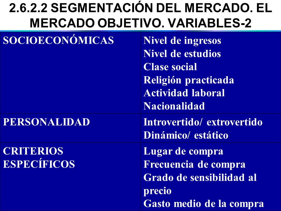2.6.2.2 SEGMENTACIÓN DEL MERCADO. EL MERCADO OBJETIVO. VARIABLES-2