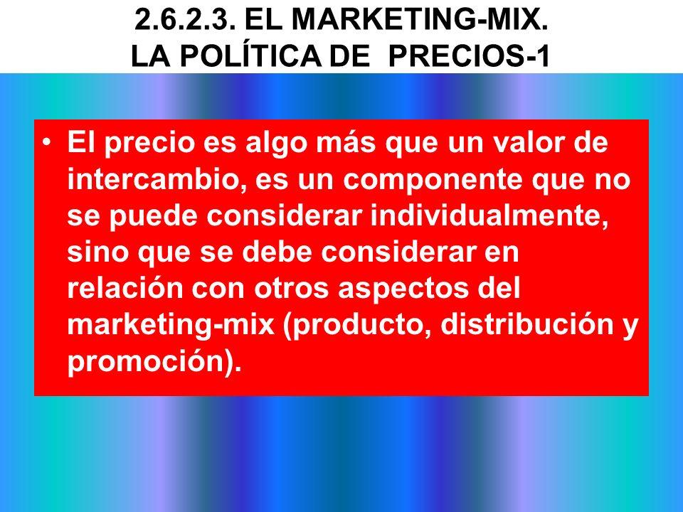 2.6.2.3. EL MARKETING-MIX. LA POLÍTICA DE PRECIOS-1