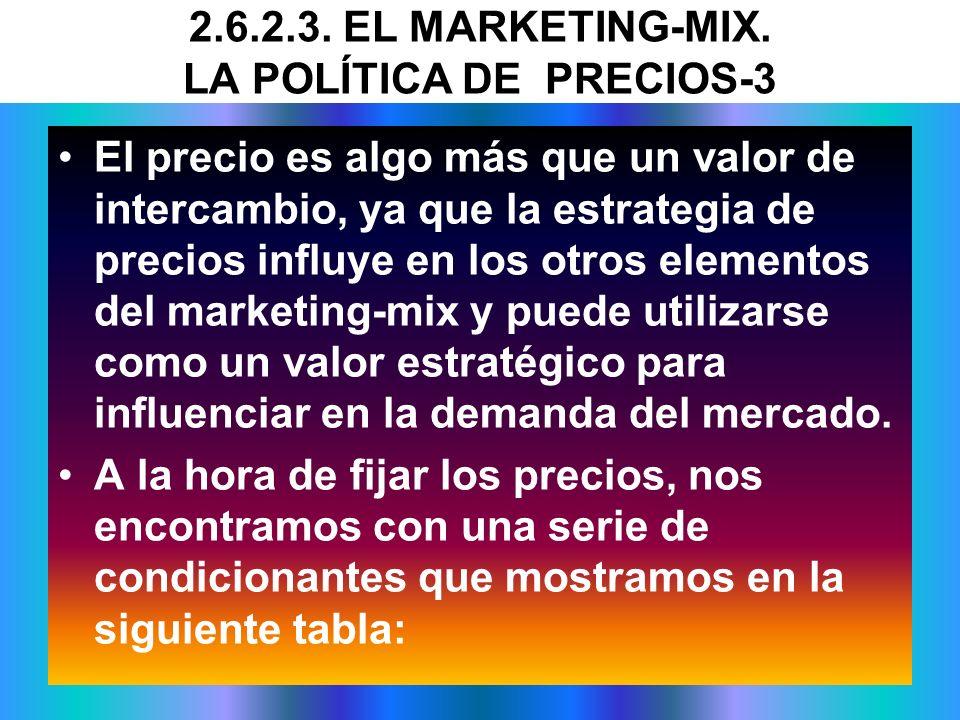 2.6.2.3. EL MARKETING-MIX. LA POLÍTICA DE PRECIOS-3