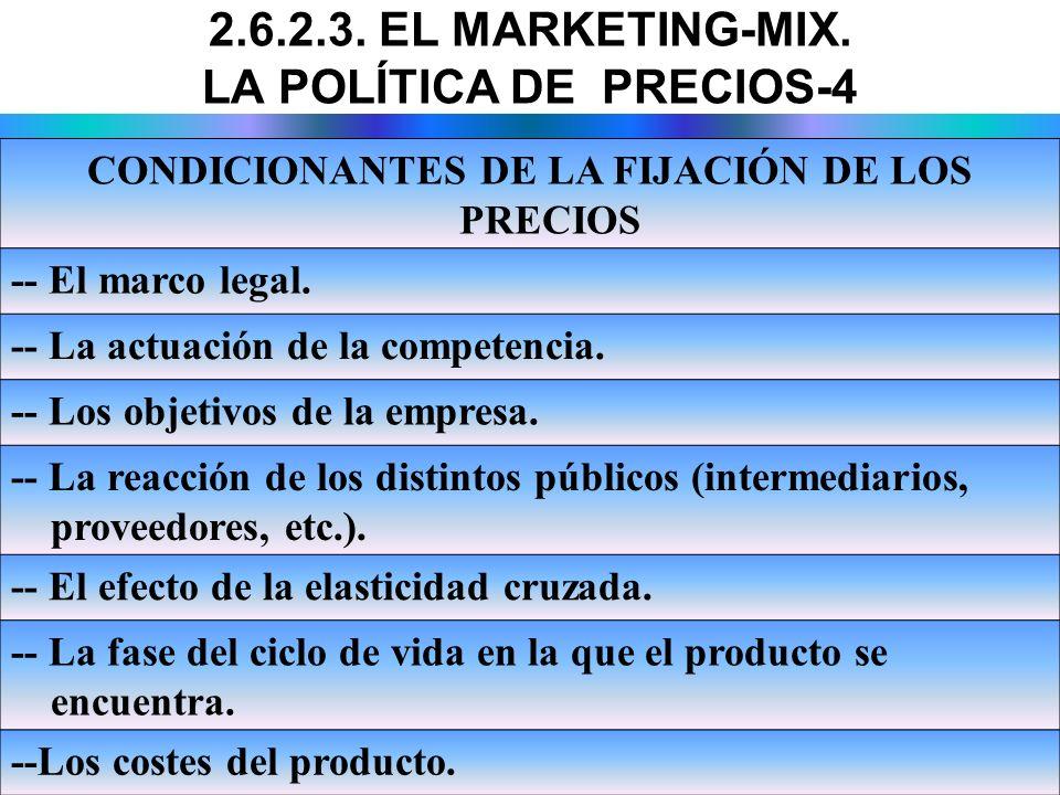 2.6.2.3. EL MARKETING-MIX. LA POLÍTICA DE PRECIOS-4