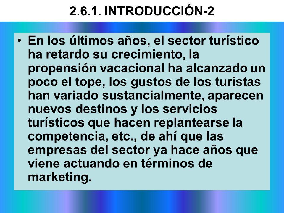 2.6.1. INTRODUCCIÓN-2