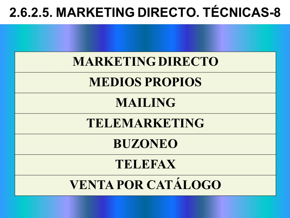 2.6.2.5. MARKETING DIRECTO. TÉCNICAS-8
