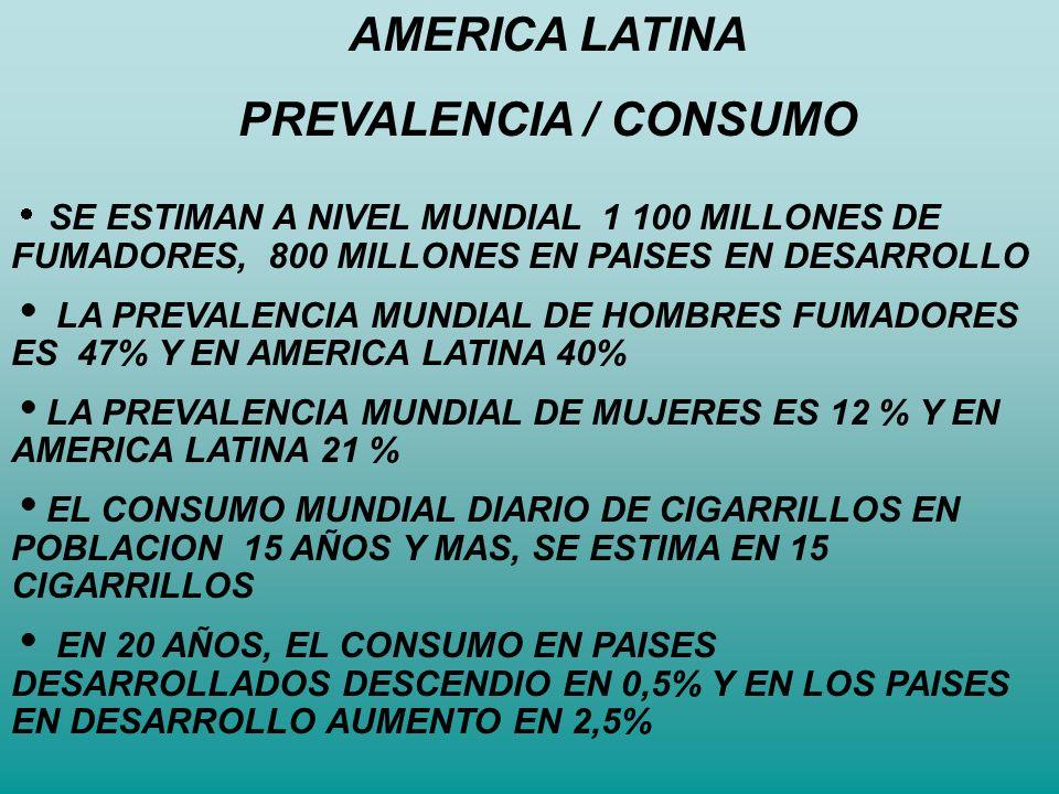 AMERICA LATINA PREVALENCIA / CONSUMO