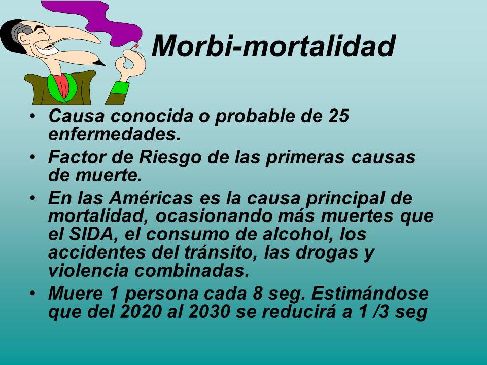 Morbi-mortalidad Causa conocida o probable de 25 enfermedades.