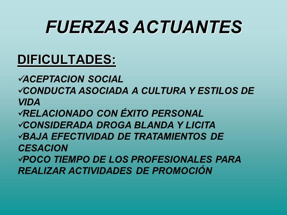 FUERZAS ACTUANTES DIFICULTADES: ACEPTACION SOCIAL