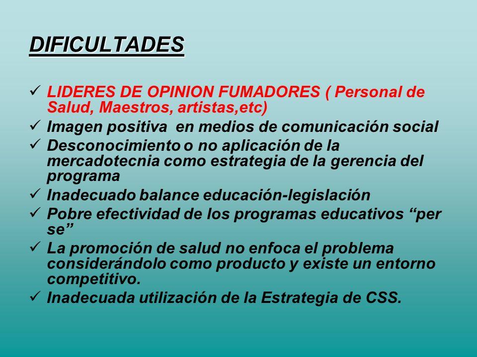 DIFICULTADES LIDERES DE OPINION FUMADORES ( Personal de Salud, Maestros, artistas,etc) Imagen positiva en medios de comunicación social.